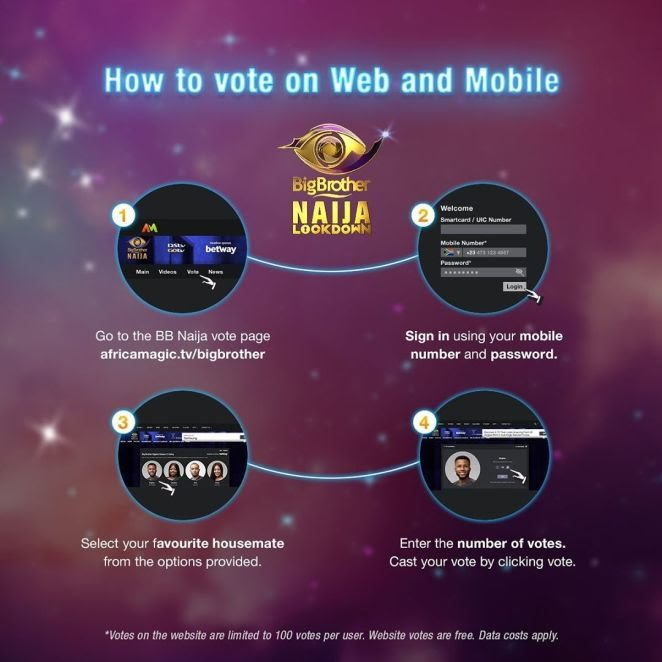 how to vote on big brother naija via web and mobile