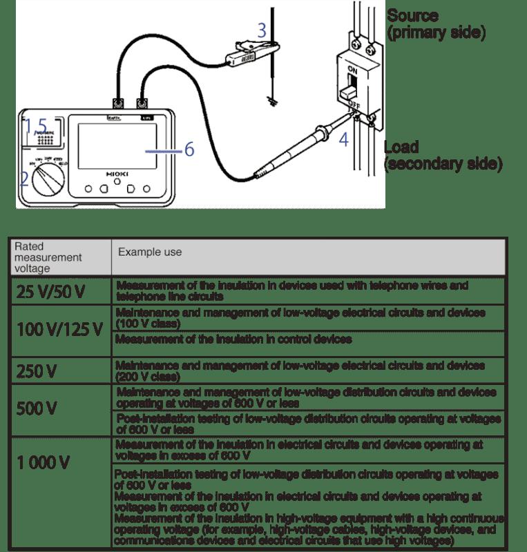 bagaimana-cara-menggunakan-hioki-insulation-tester-ir4057-20